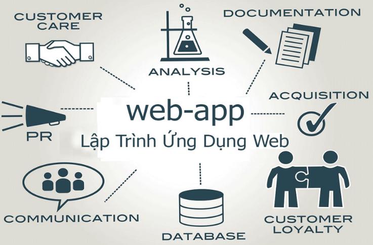 Lý do nên lập trình web app