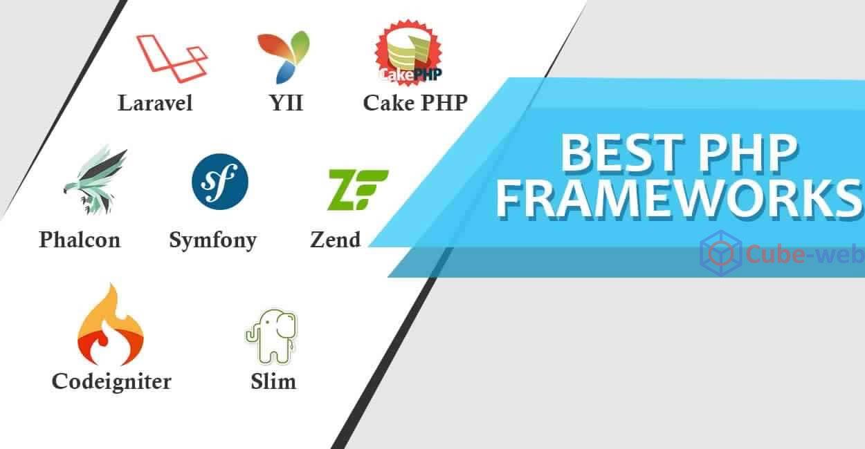 10 loại framework php